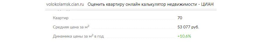 Статистика с сайта циан по стоимости квартир в Волоколамске от 08 апреля 2018