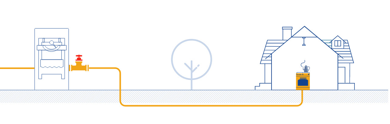 Онлайн калькулятор расчёта стоимости газификации